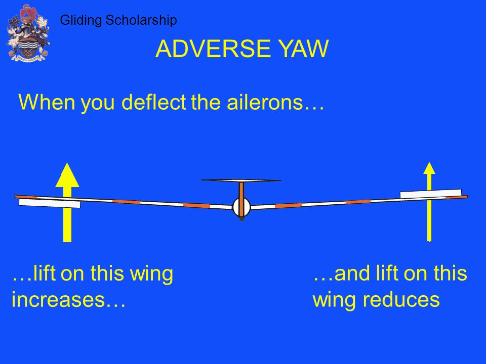 ADVERSE YAW When you deflect the ailerons…