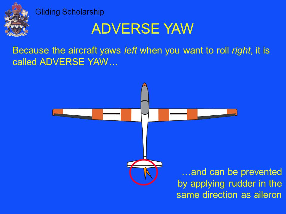 ADVERSE YAW Because the aircraft yaws left when you want to roll right, it is called ADVERSE YAW…