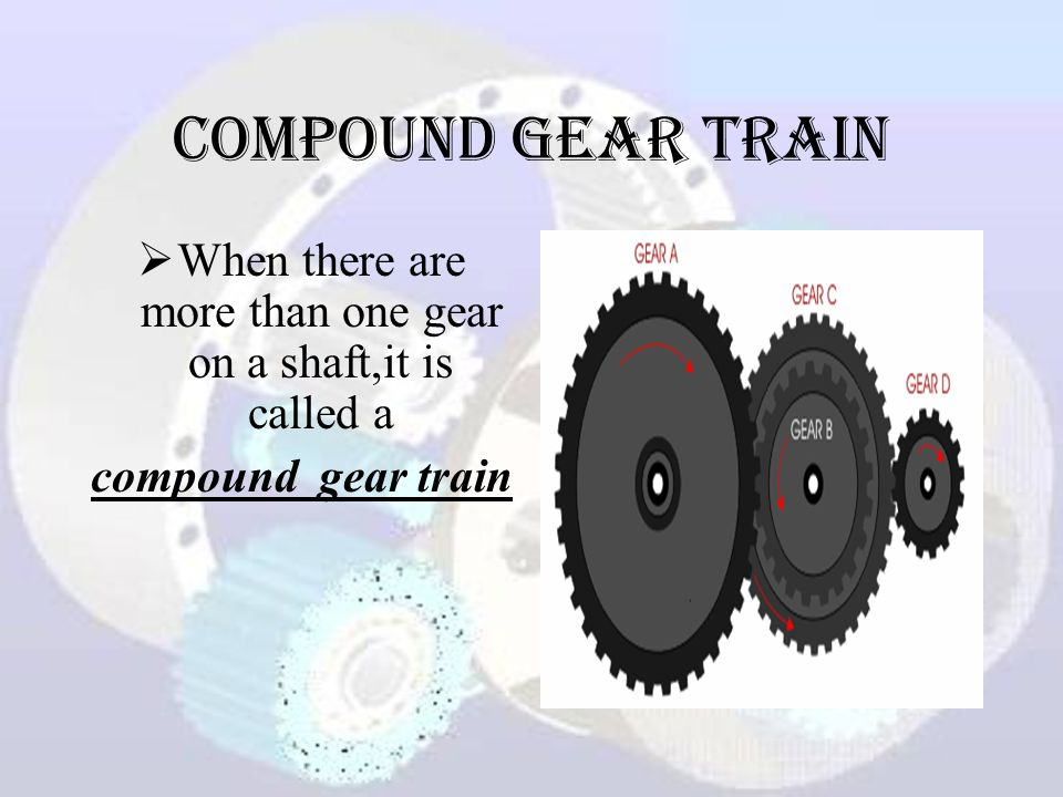 When there are more than one gear on a shaft,it is called a