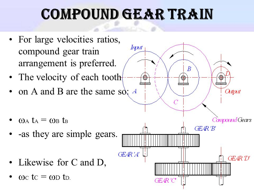 Compound Gear train For large velocities ratios, compound gear train arrangement is preferred. The velocity of each tooth.