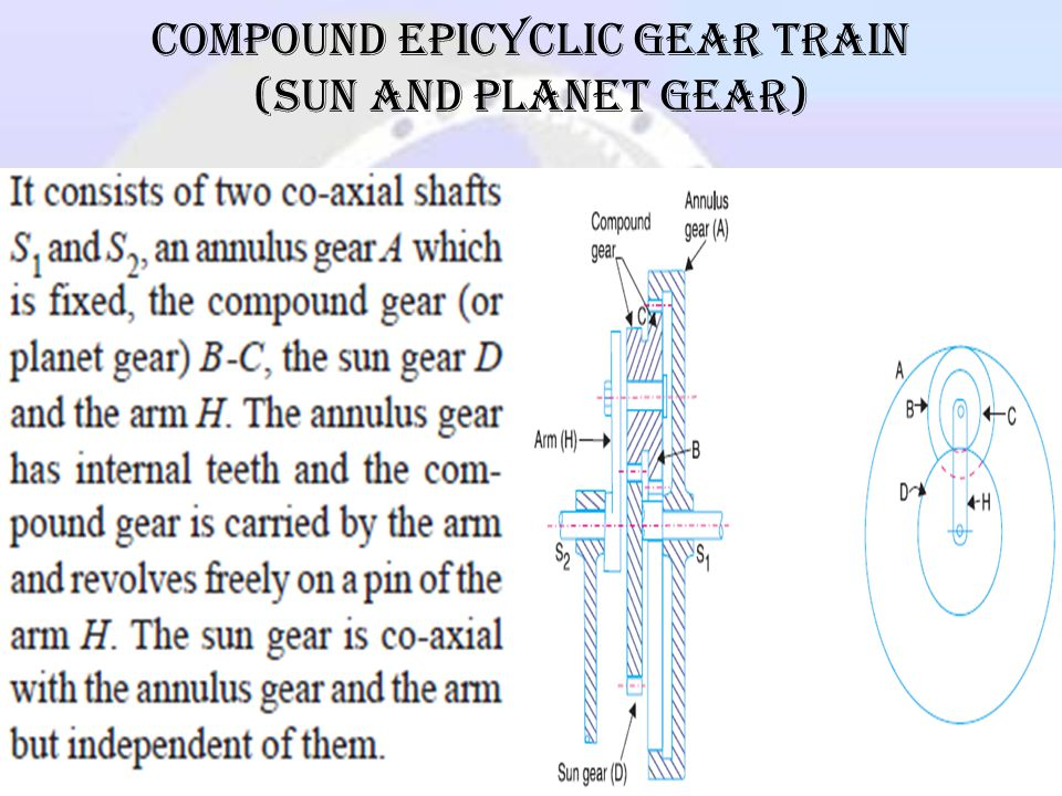 Compound Epicyclic Gear Train (Sun and Planet Gear)