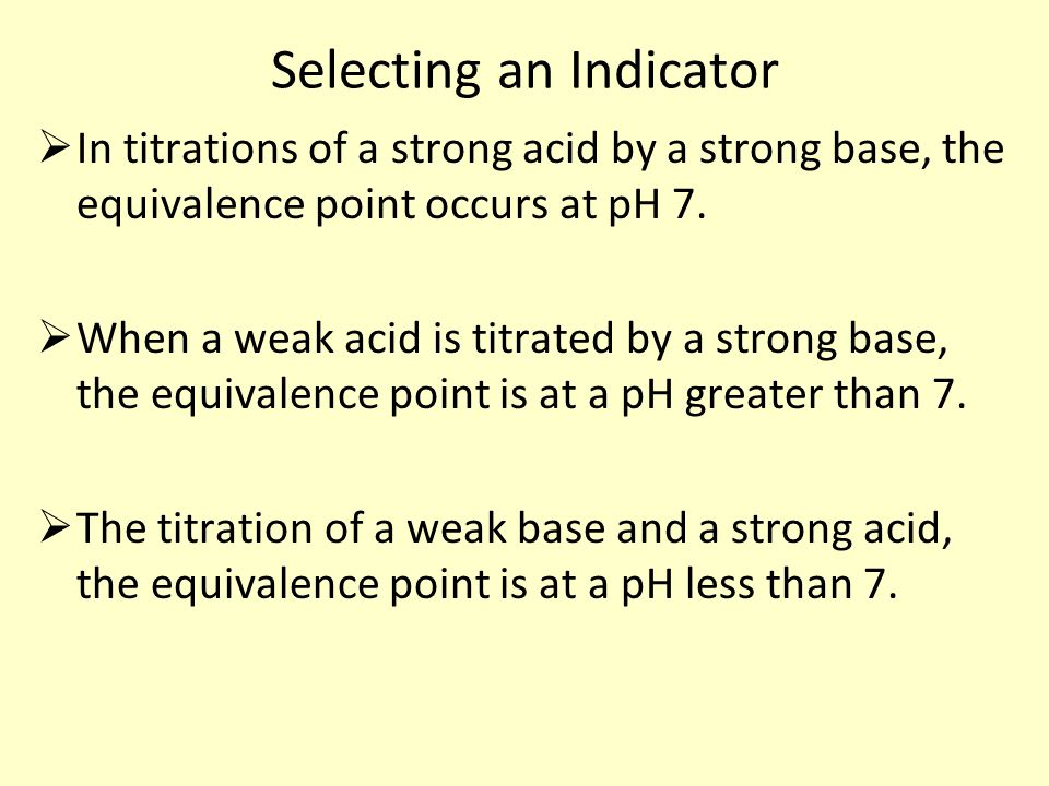 Selecting an Indicator