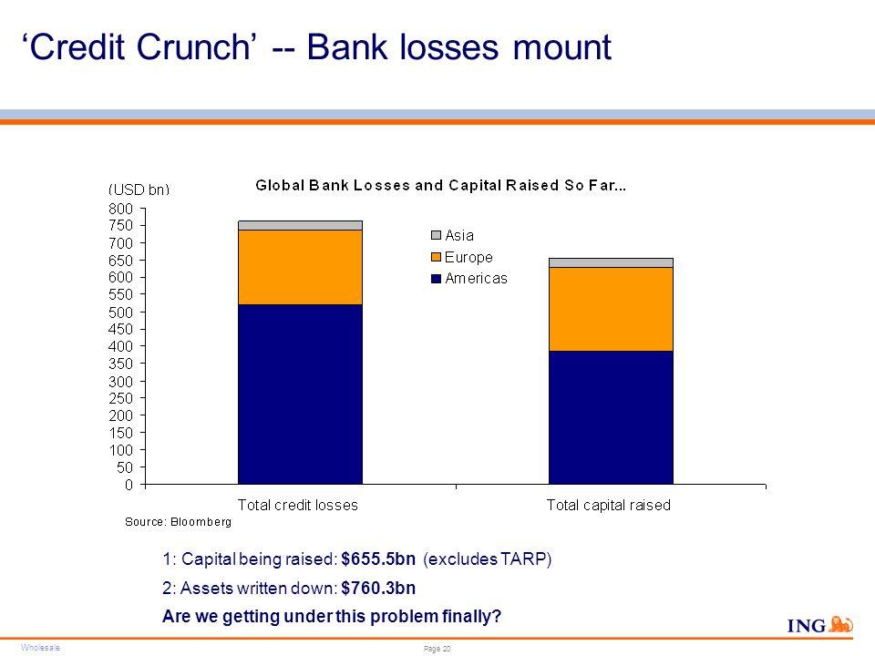 Credit market strains slowly abating
