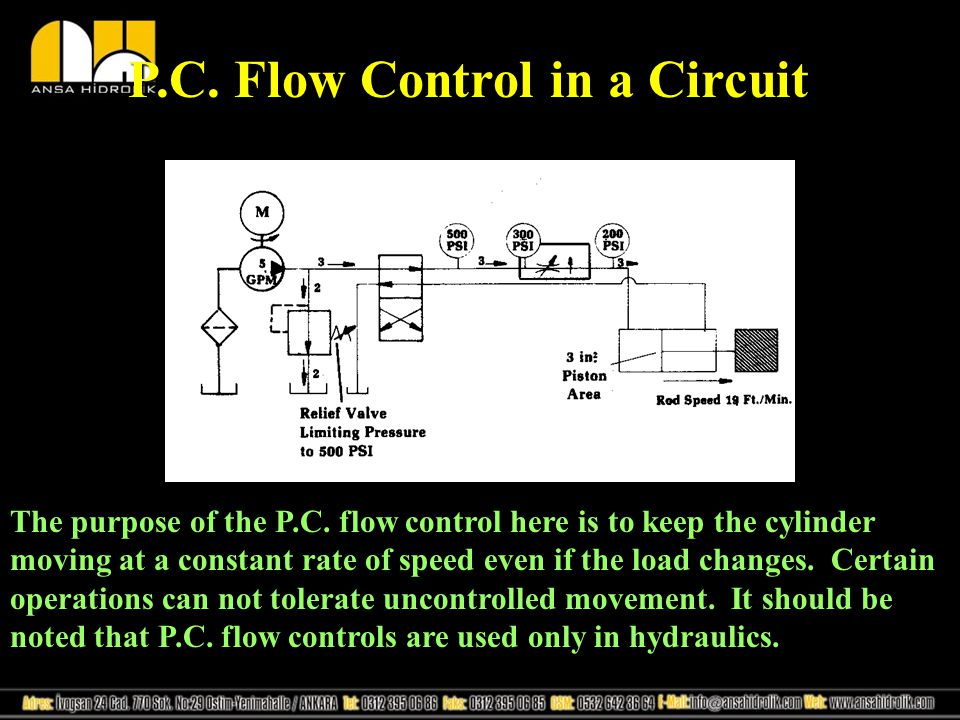 P.C. Flow Control in a Circuit