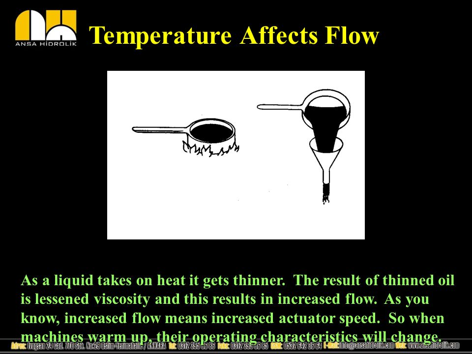 Temperature Affects Flow