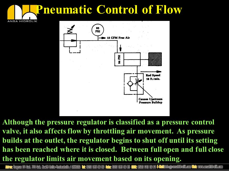 Pneumatic Control of Flow