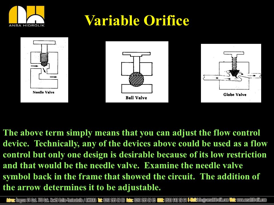 Variable Orifice