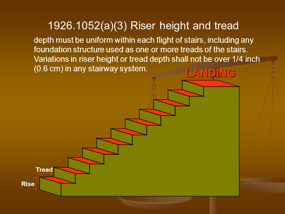 (a)(3) Riser height and tread