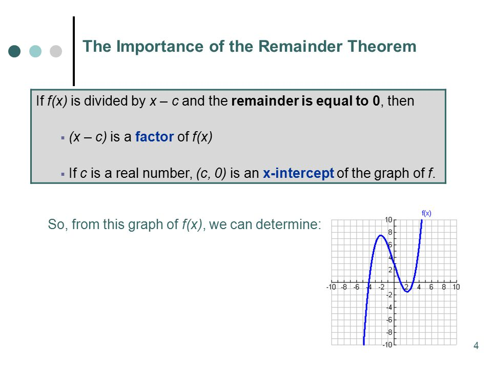 The Importance of the Remainder Theorem