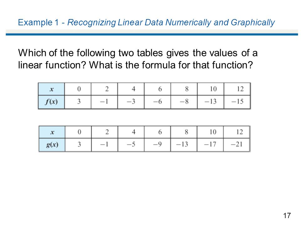 Example 1 - Recognizing Linear Data Numerically and Graphically