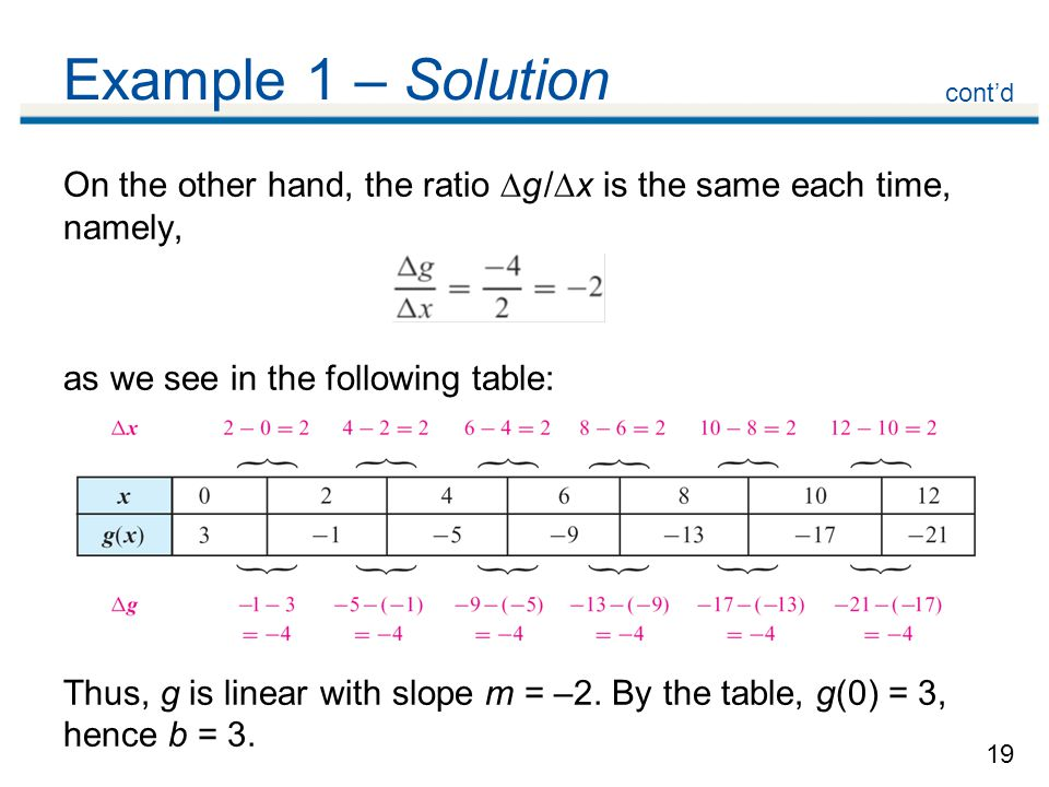Example 1 – Solution cont'd. On the other hand, the ratio g /x is the same each time, namely, as we see in the following table: