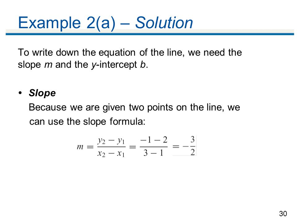 Example 2(a) – Solution To write down the equation of the line, we need the slope m and the y-intercept b.