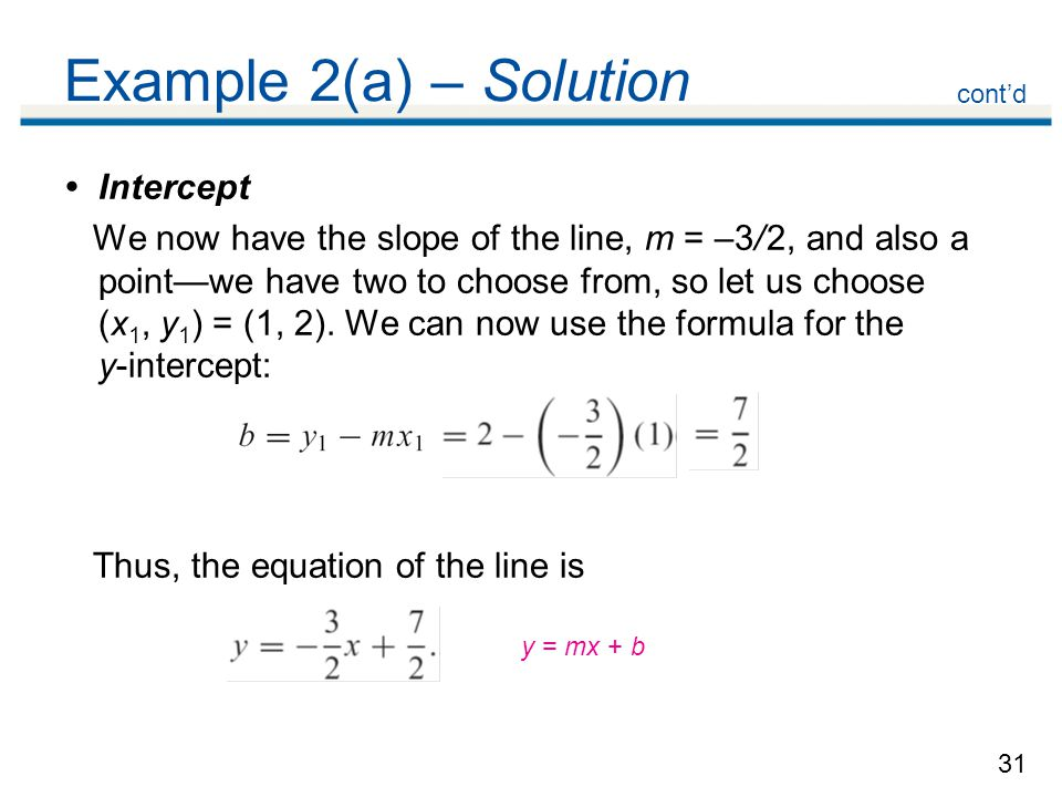 Example 2(a) – Solution Intercept