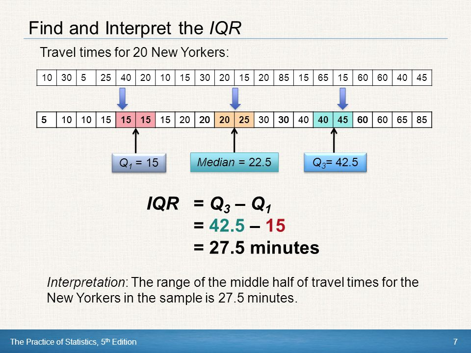 Find and Interpret the IQR