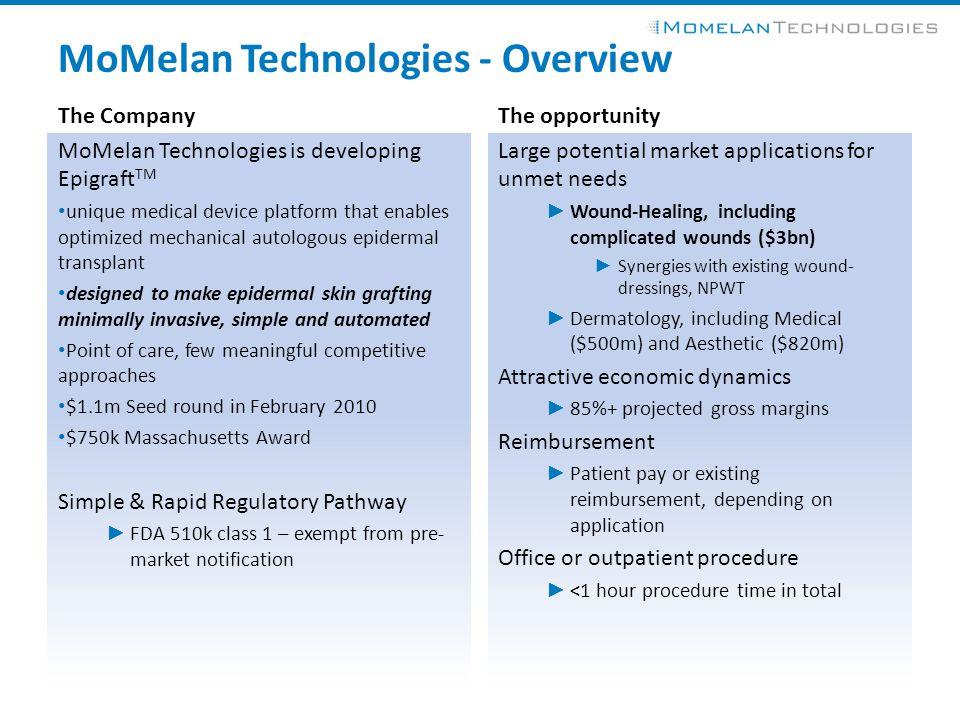 MoMelan Technologies - Overview