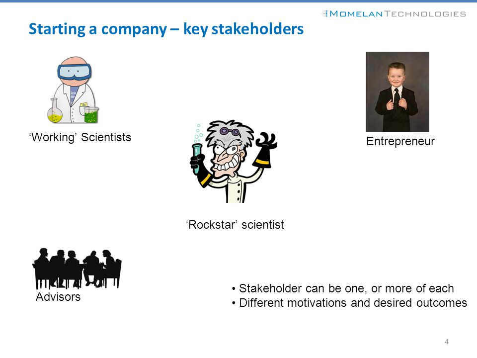 Starting a company – key stakeholders