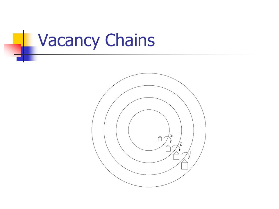 Vacancy Chains