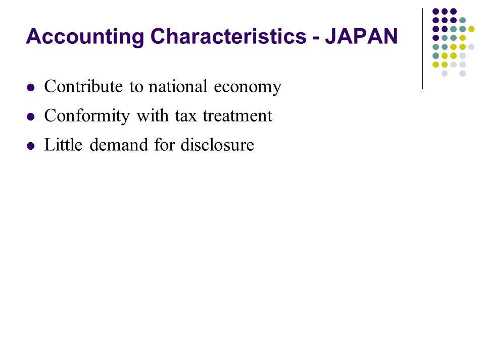 Accounting Characteristics - JAPAN