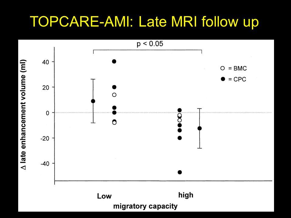 TOPCARE-AMI: Late MRI follow up