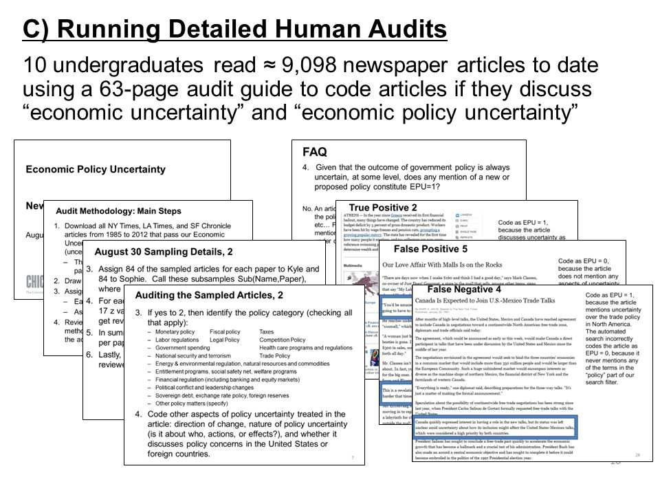 C) Running Detailed Human Audits