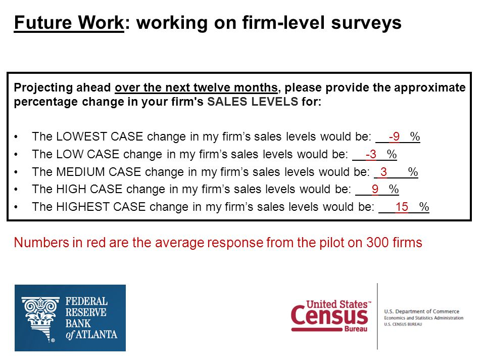 Future Work: working on firm-level surveys