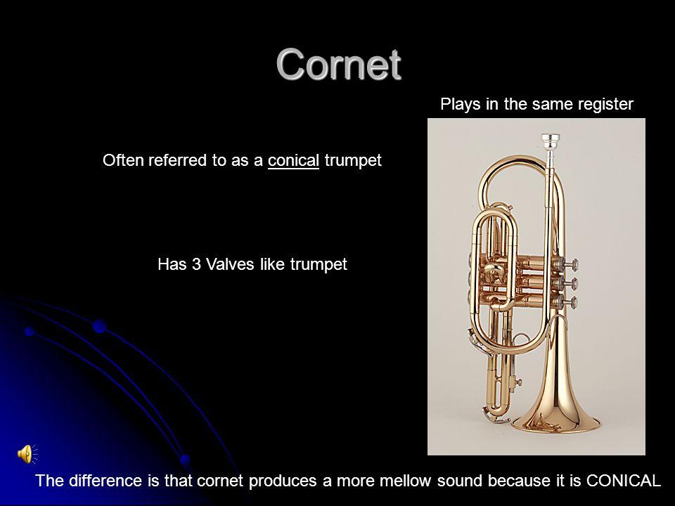 Cornet Plays in the same register