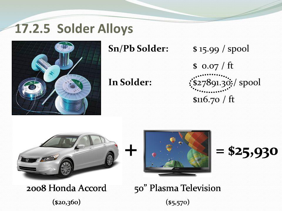+ + + + + = $25,930 = $25,930 17.2.5 Solder Alloys