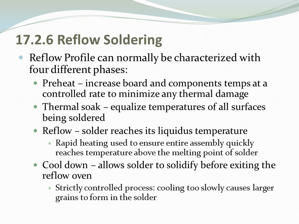 17.2.6 Reflow Soldering Reflow Profile can normally be characterized with four different phases: