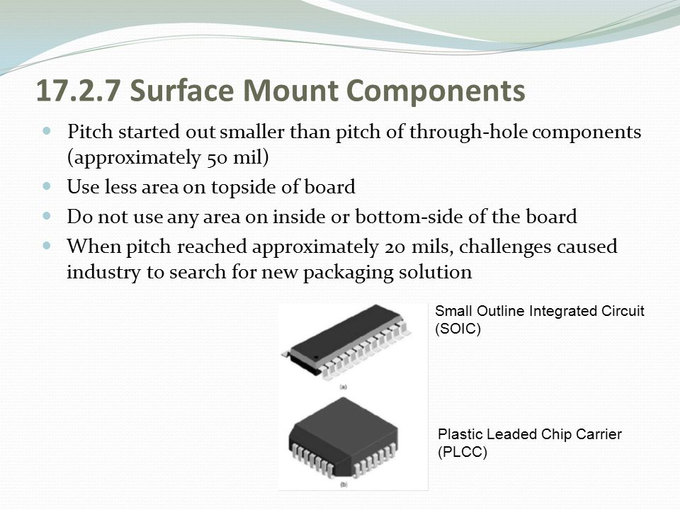17.2.7 Surface Mount Components