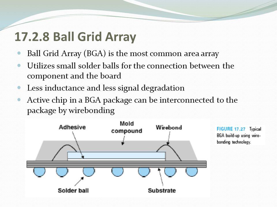 17.2.8 Ball Grid Array Ball Grid Array (BGA) is the most common area array.