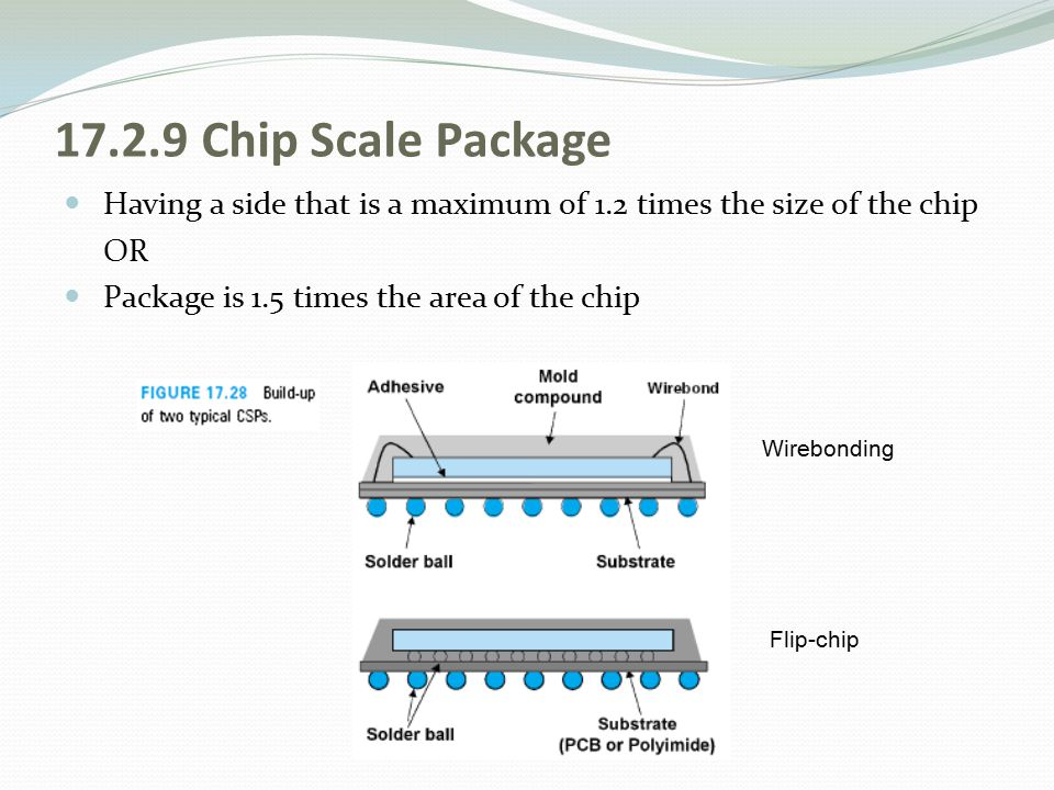 17.2.9 Chip Scale Package Having a side that is a maximum of 1.2 times the size of the chip. OR. Package is 1.5 times the area of the chip.
