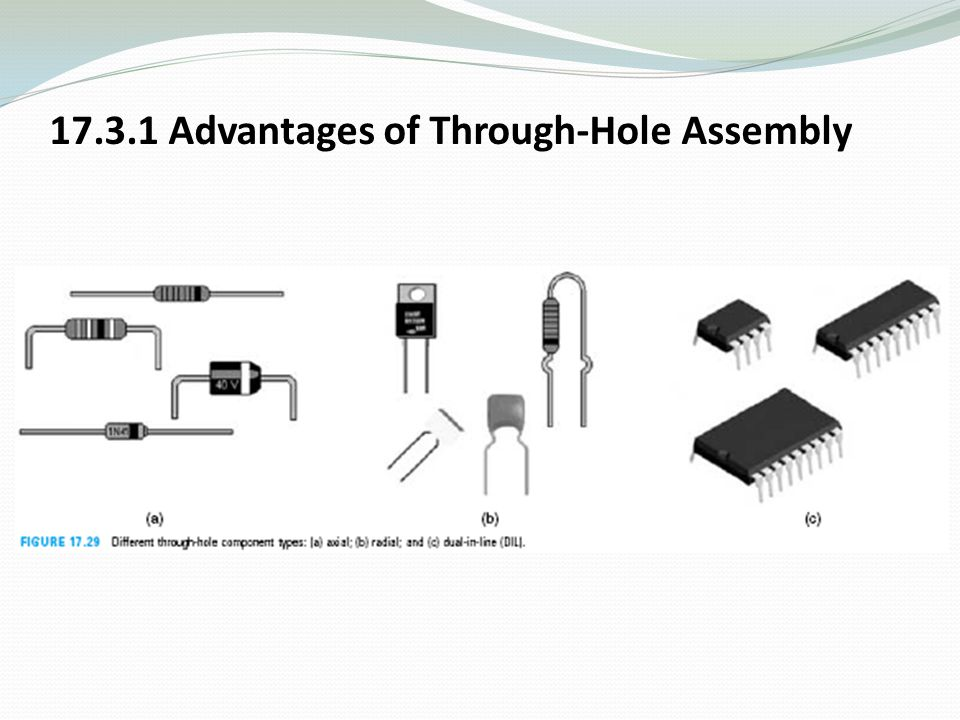 17.3.1 Advantages of Through-Hole Assembly