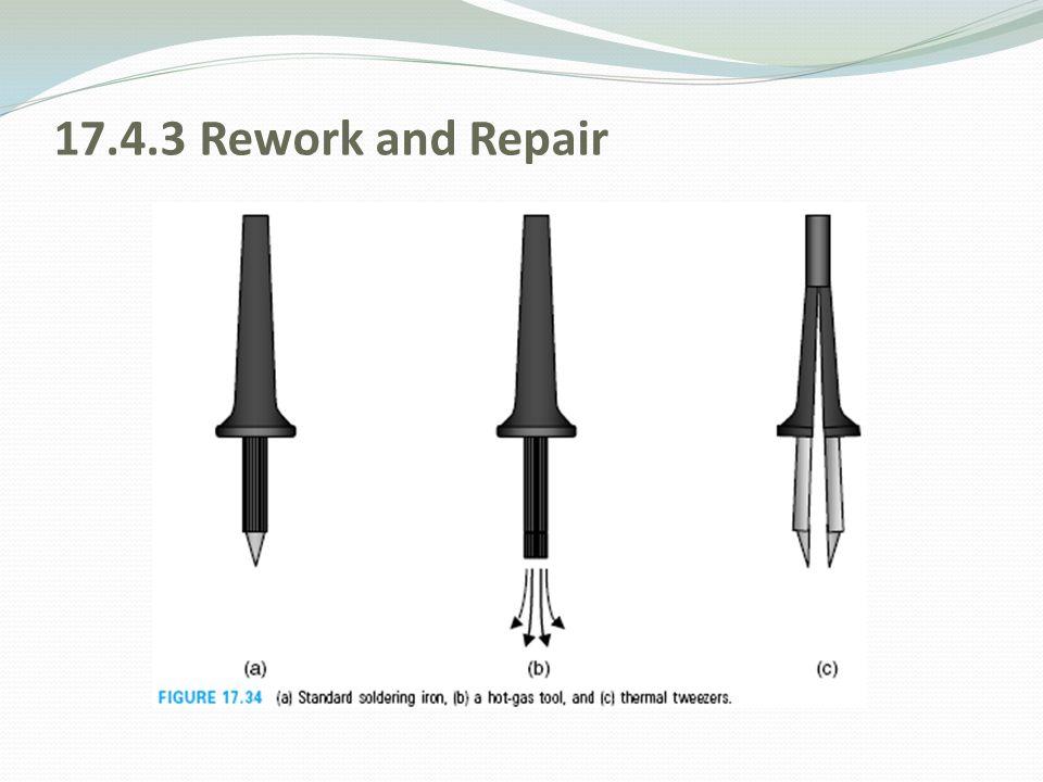 17.4.3 Rework and Repair