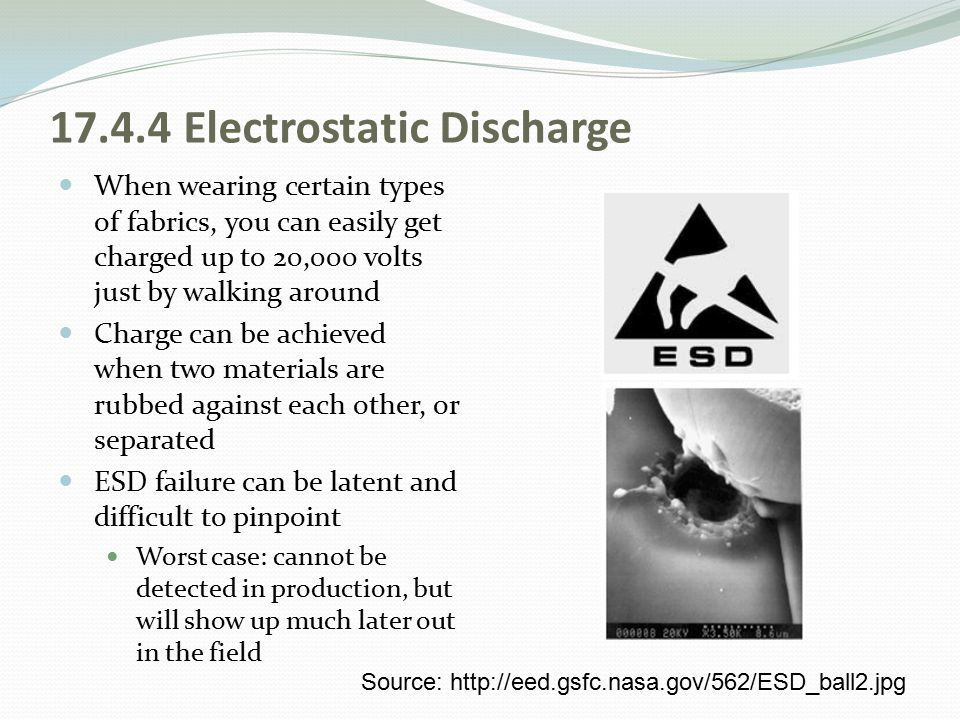 17.4.4 Electrostatic Discharge