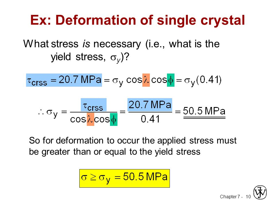 Ex: Deformation of single crystal