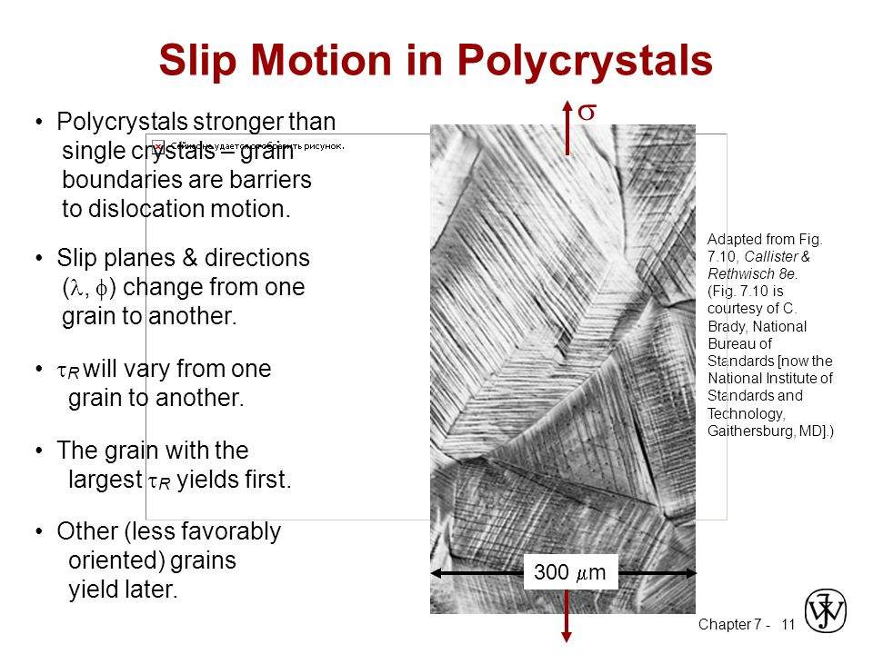 Slip Motion in Polycrystals