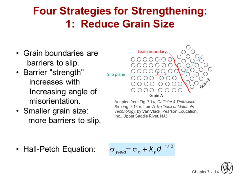 Four Strategies for Strengthening: 1: Reduce Grain Size
