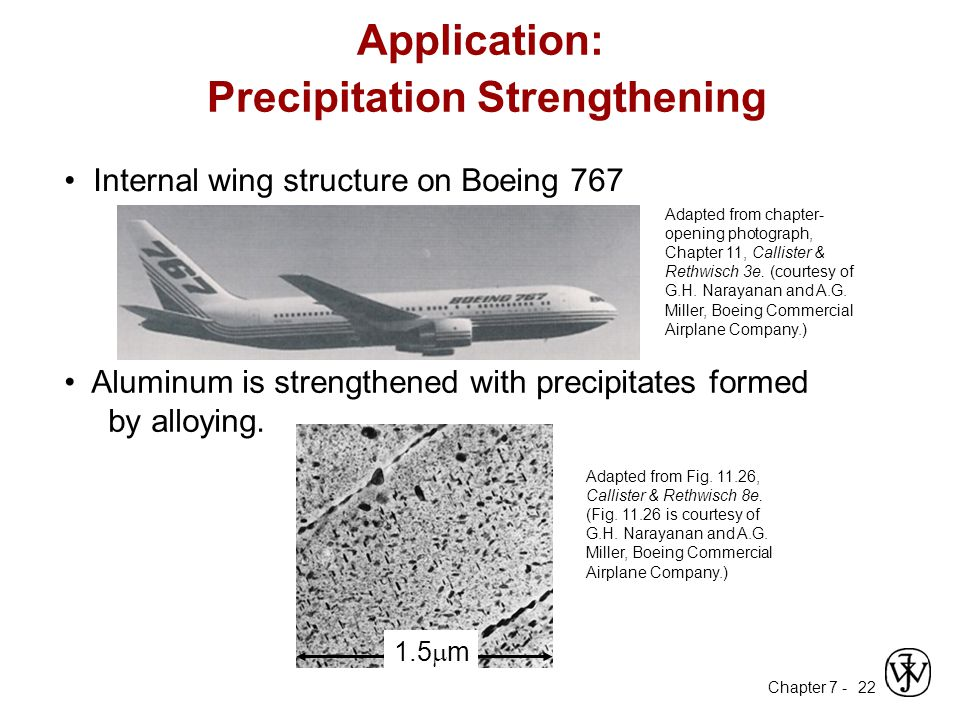 Application: Precipitation Strengthening