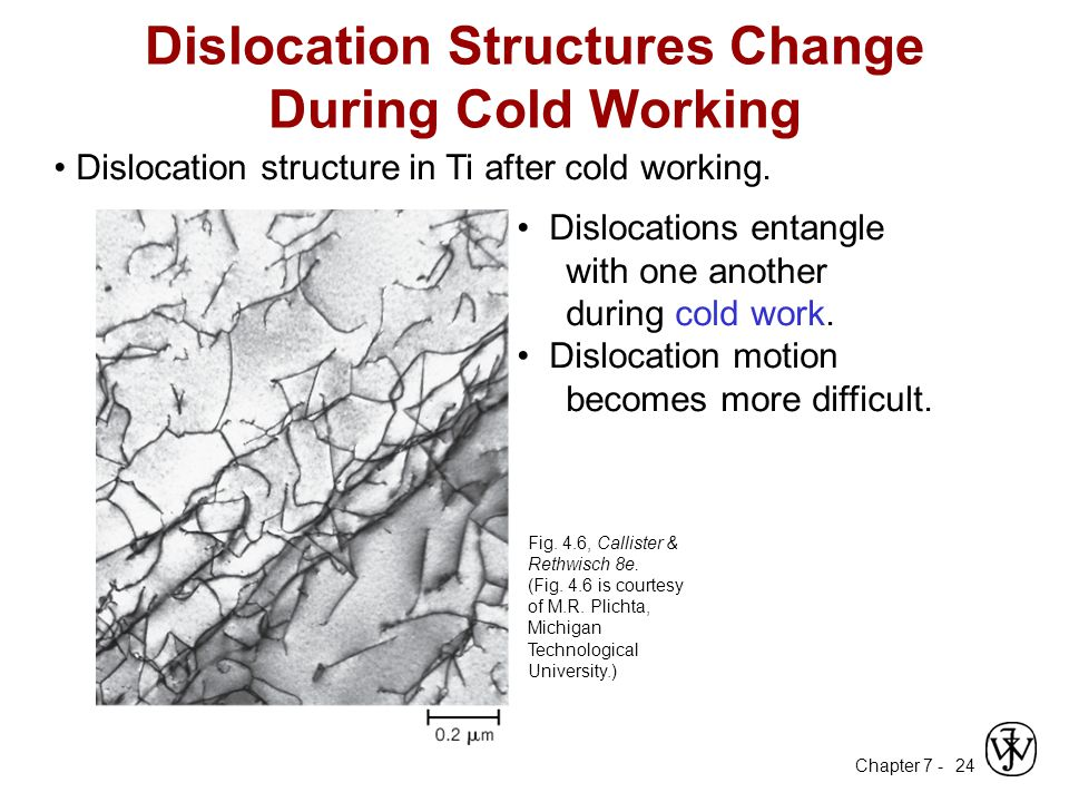 Dislocation Structures Change During Cold Working