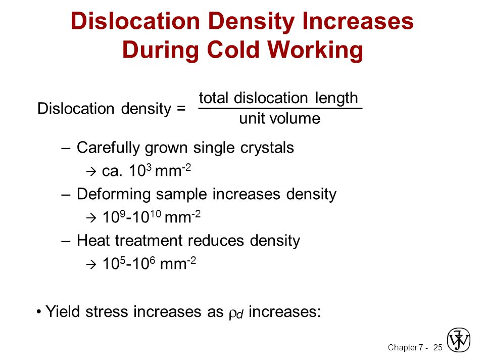 Dislocation Density Increases During Cold Working