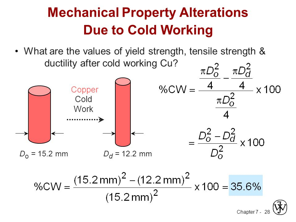 Mechanical Property Alterations Due to Cold Working