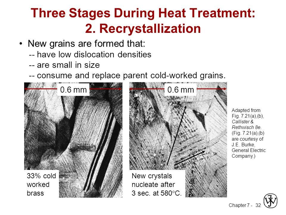 Three Stages During Heat Treatment: 2. Recrystallization