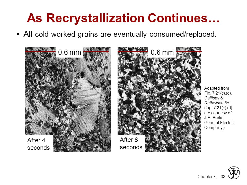 As Recrystallization Continues…