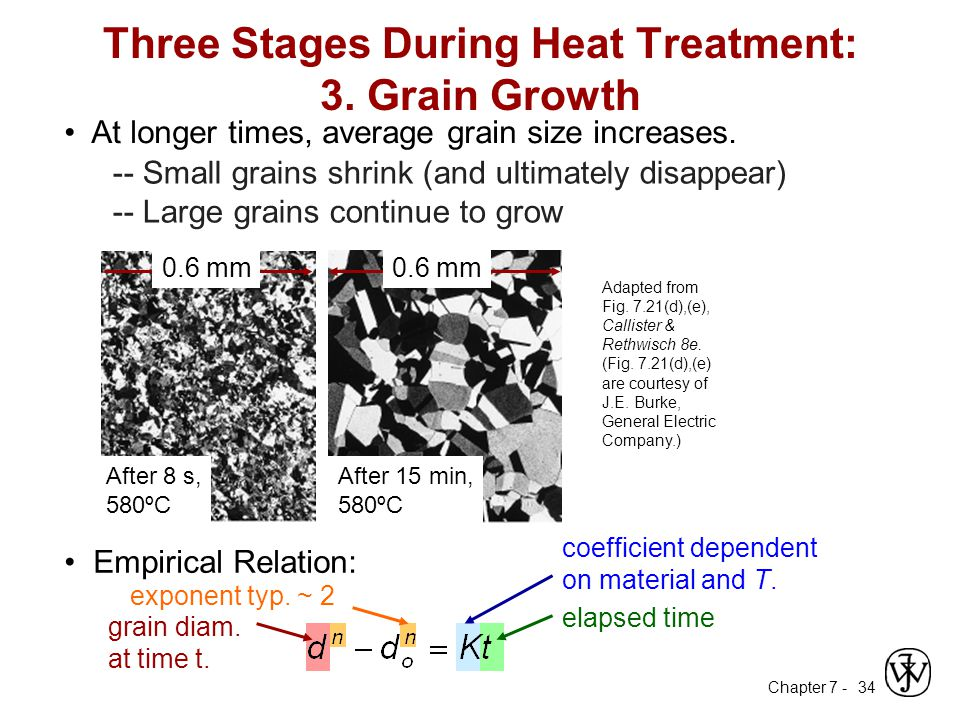 Three Stages During Heat Treatment: 3. Grain Growth