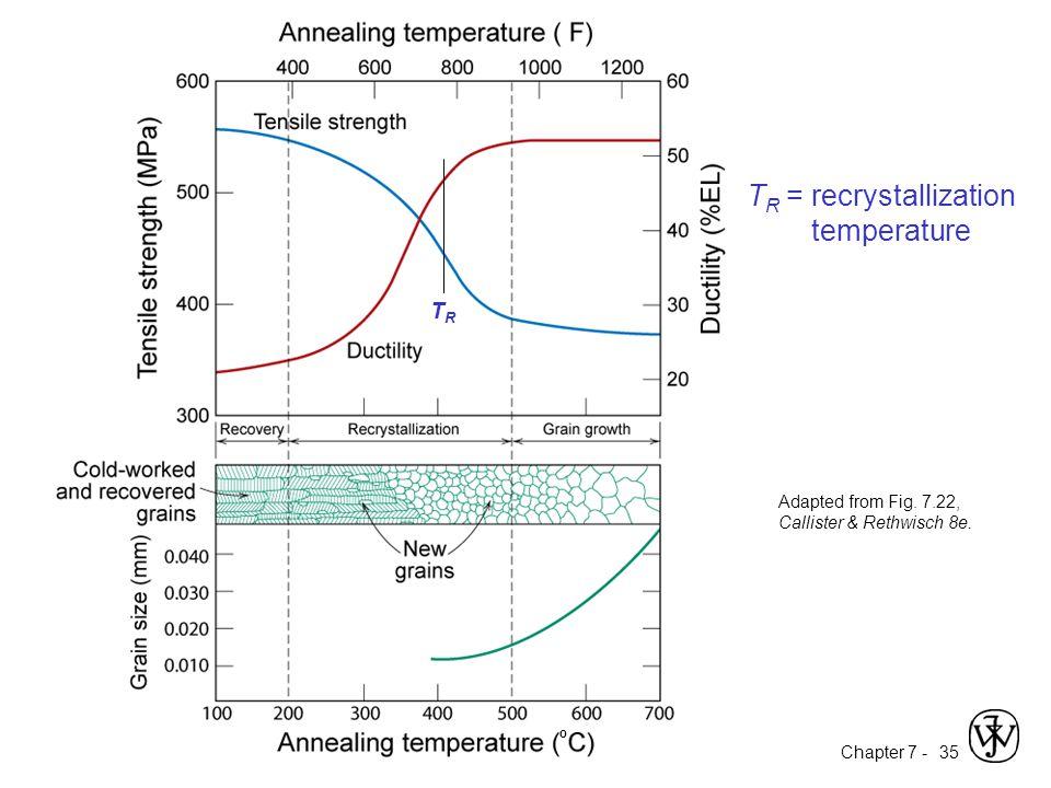 TR = recrystallization temperature