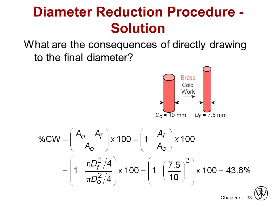 Diameter Reduction Procedure - Solution