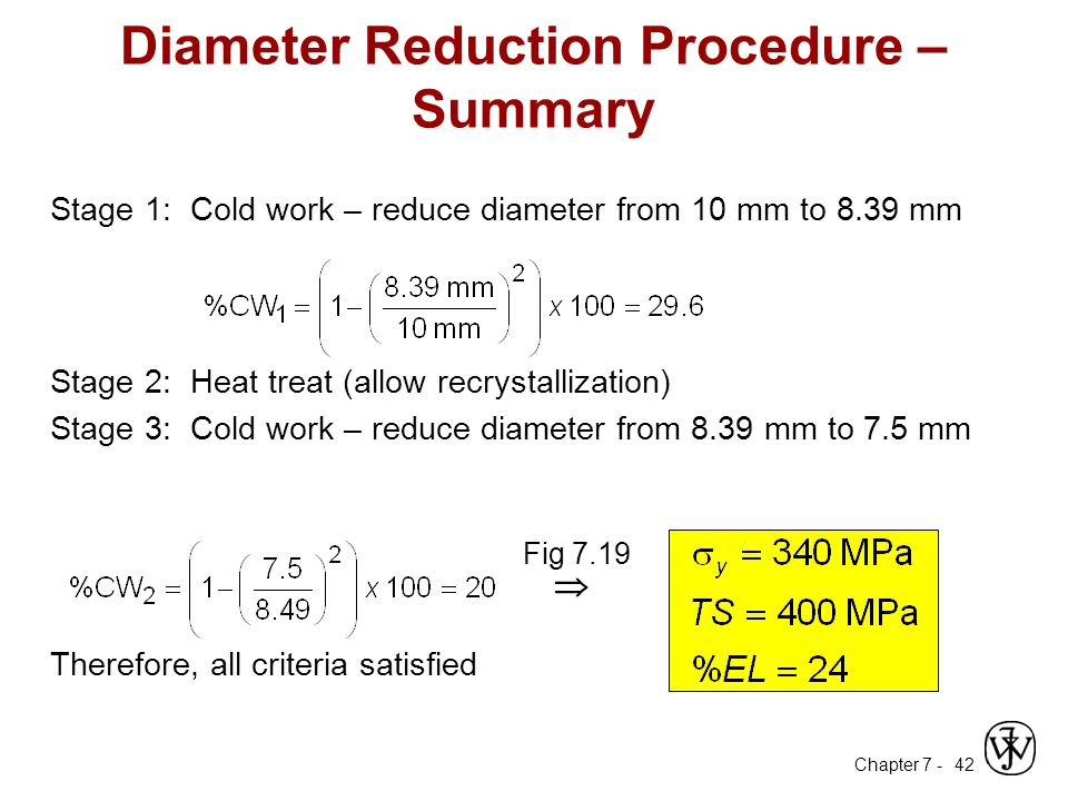 Diameter Reduction Procedure – Summary