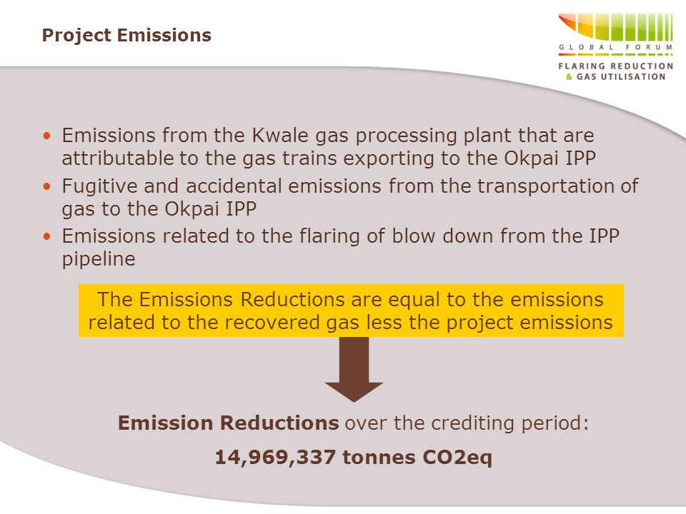 Emission Reductions over the crediting period: