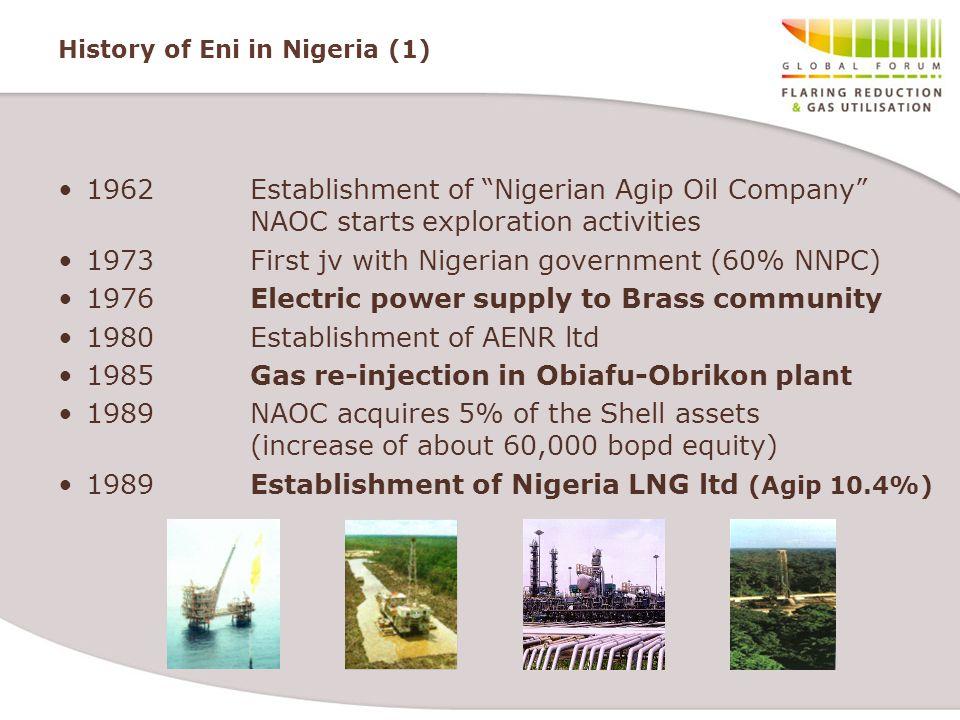 History of Eni in Nigeria (1)