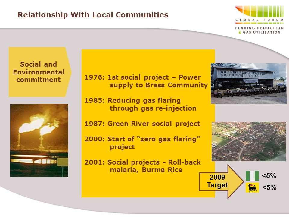 Relationship With Local Communities